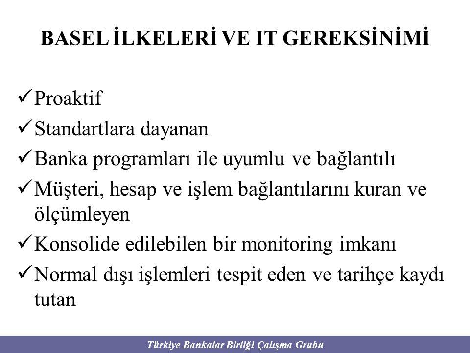 Türkiye Bankalar Birliği Çalışma Grubu BASEL İLKELERİ VE IT GEREKSİNİMİ Proaktif Standartlara dayanan Banka programları ile uyumlu ve bağlantılı Müşte