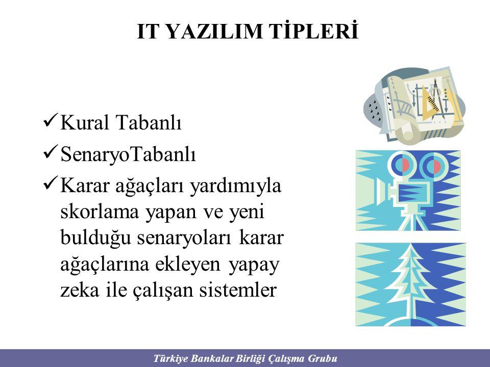 Türkiye Bankalar Birliği Çalışma Grubu IT YAZILIM TİPLERİ Kural Tabanlı SenaryoTabanlı Karar ağaçları yardımıyla skorlama yapan ve yeni bulduğu senary