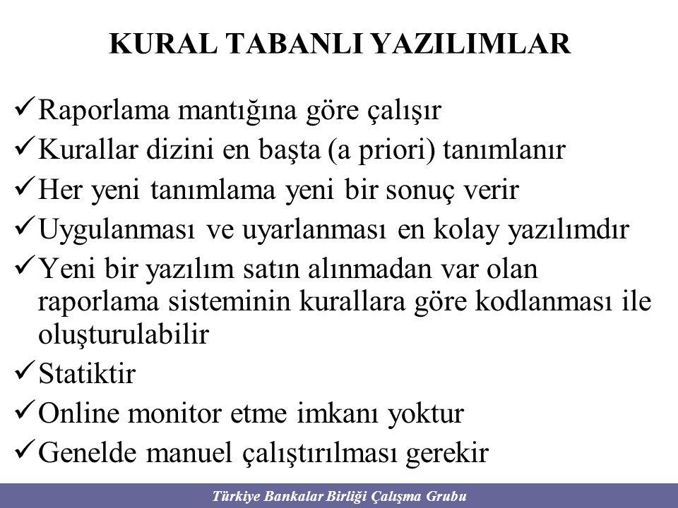 Türkiye Bankalar Birliği Çalışma Grubu KURAL TABANLI YAZILIMLAR Raporlama mantığına göre çalışır Kurallar dizini en başta (a priori) tanımlanır Her ye