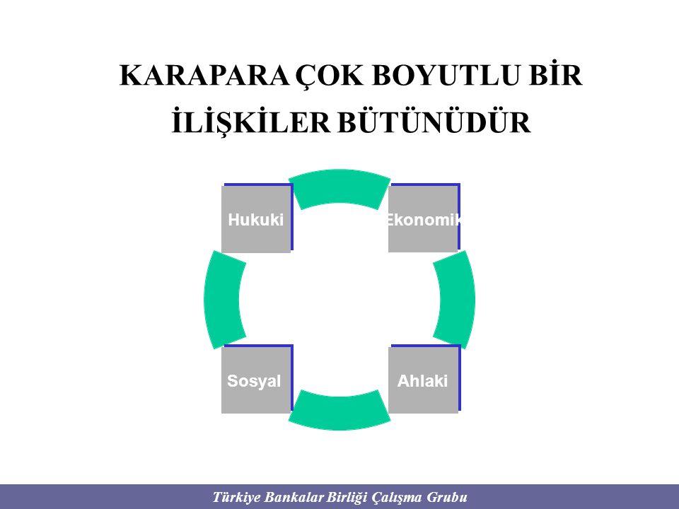 Türkiye Bankalar Birliği Çalışma Grubu KARAPARANIN TANIMI SOSYAL ANLAMDA Dolaylı yada dolaysız sosyal hayata zarar veren her türlü faaliyetten elde edilen kazançtır.