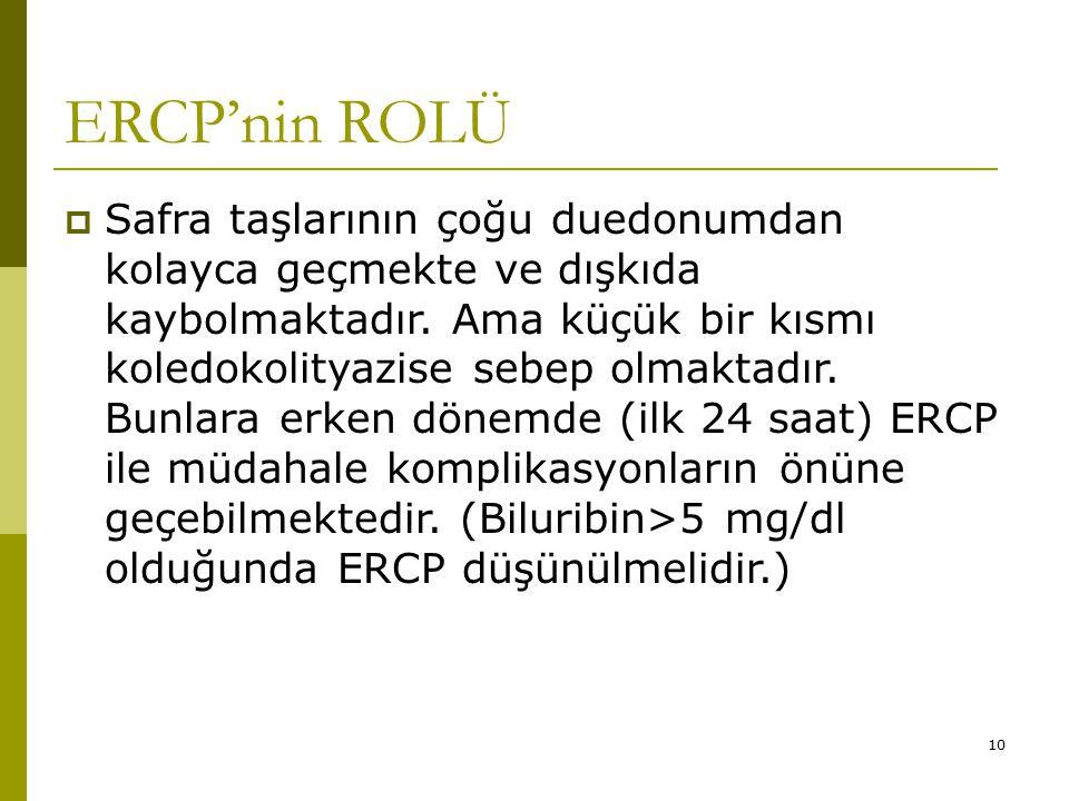 10 ERCP'nin ROLÜ  Safra taşlarının çoğu duedonumdan kolayca geçmekte ve dışkıda kaybolmaktadır.