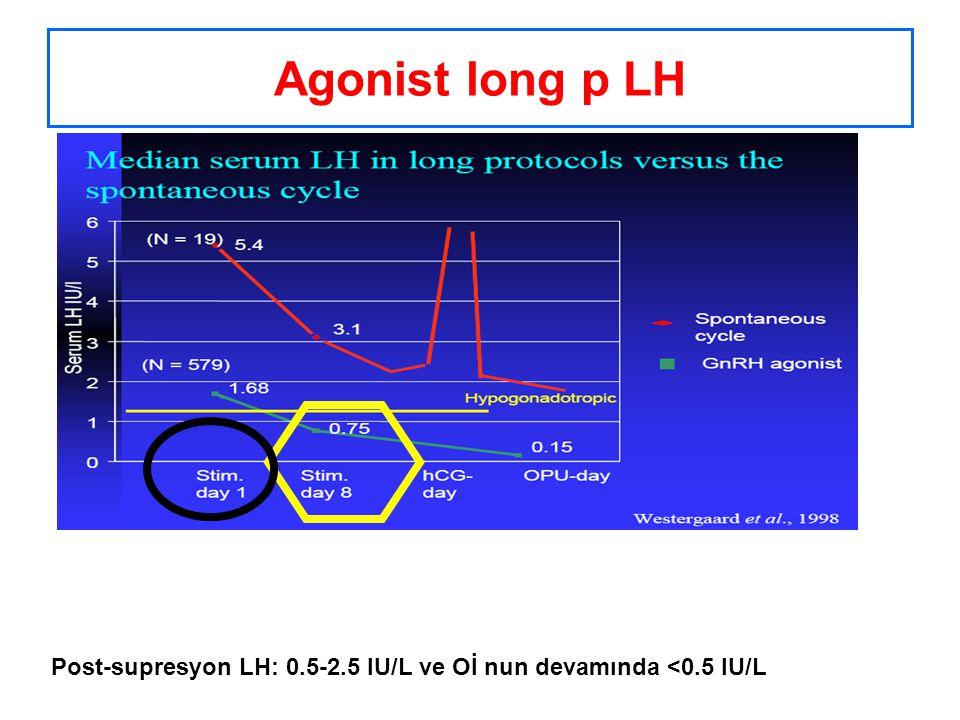 Agonist long p LH Post-supresyon LH: 0.5-2.5 IU/L ve Oİ nun devamında <0.5 IU/L