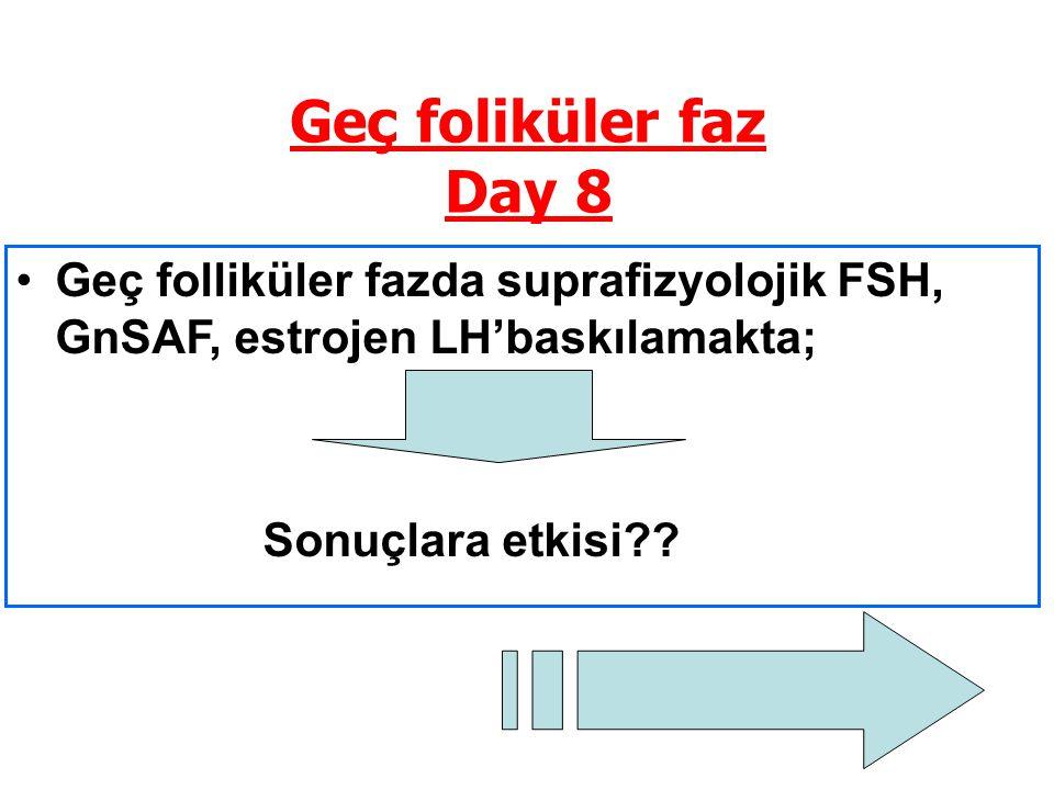 Geç folliküler fazda suprafizyolojik FSH, GnSAF, estrojen LH'baskılamakta; Sonuçlara etkisi?.