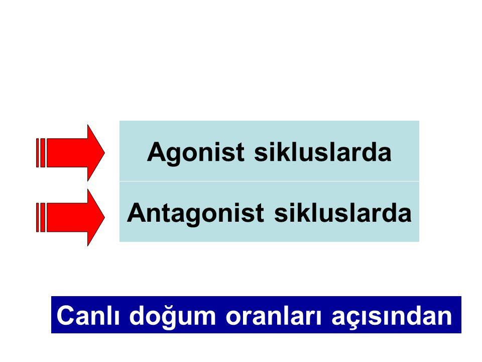 Agonist sikluslarda Antagonist sikluslarda Canlı doğum oranları açısından