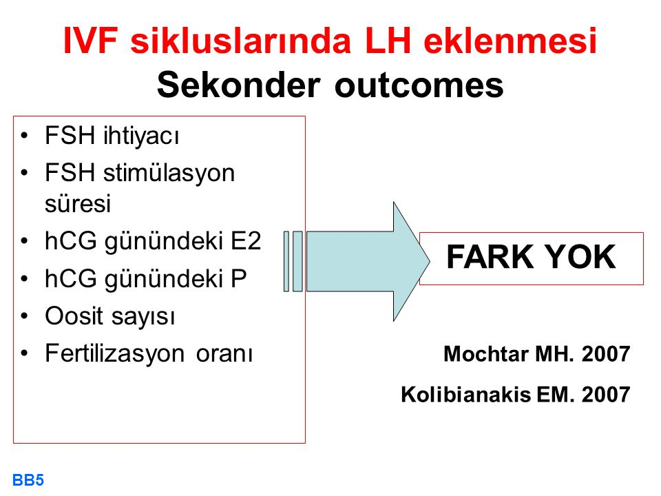 IVF sikluslarında LH eklenmesi Sekonder outcomes FSH ihtiyacı FSH stimülasyon süresi hCG günündeki E2 hCG günündeki P Oosit sayısı Fertilizasyon oranı FARK YOK Mochtar MH.