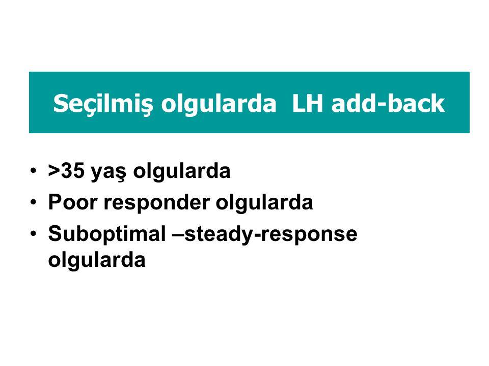 Seçilmiş olgularda LH add-back >35 yaş olgularda Poor responder olgularda Suboptimal –steady-response olgularda