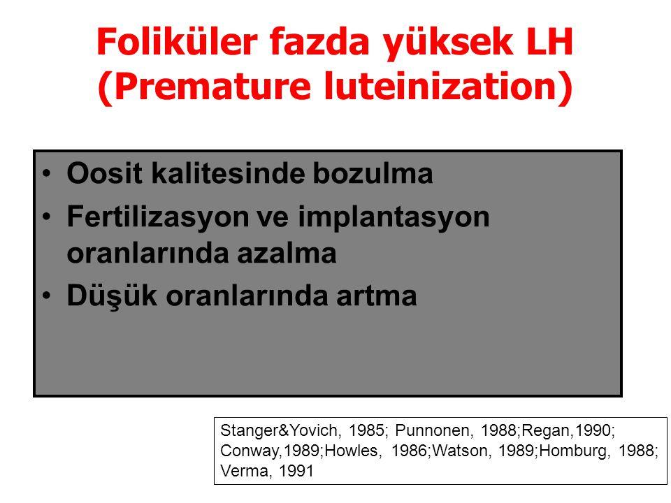 LH  Westergraad 1996,2000 Fleming 1998,2000 Esposito, 2001 LH not influenced Chappel-Hawles,1991 Daya,1995 Loumaye 1997 Balasch, 2001 Bjercke, 2005 Griesinger, 2011 Day 8 LH; cut of;05-0,7-1.5 IU/L Geç foliküler faz LH Humadian, 2002