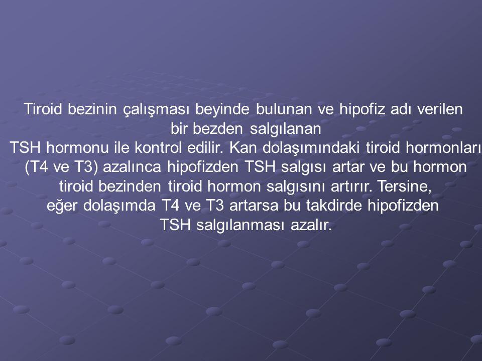 Tiroid bezinin çalışması beyinde bulunan ve hipofiz adı verilen bir bezden salgılanan TSH hormonu ile kontrol edilir. Kan dolaşımındaki tiroid hormonl
