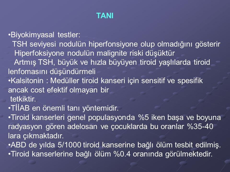 TANI Biyokimyasal testler: TSH seviyesi nodulün hiperfonsiyone olup olmadığını gösterir Hiperfoksiyone nodulün malignite riski düşüktür Artmış TSH, bü