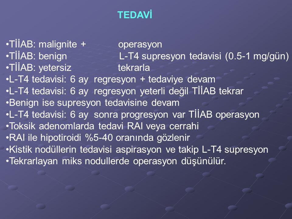 TEDAVİ TİİAB: malignite + operasyon TİİAB: benign L-T4 supresyon tedavisi (0.5-1 mg/gün) TİİAB: yetersiz tekrarla L-T4 tedavisi: 6 ay regresyon + teda