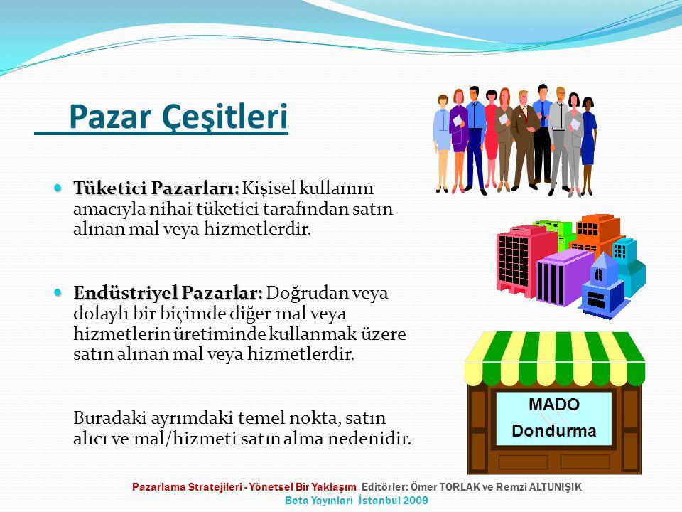 Pazar Çeşitleri Tüketici Pazarları: Tüketici Pazarları: Kişisel kullanım amacıyla nihai tüketici tarafından satın alınan mal veya hizmetlerdir. Endüst