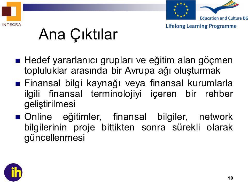 10 Ana Çıktılar Hedef yararlanıcı grupları ve eğitim alan göçmen topluluklar arasında bir Avrupa ağı oluşturmak Finansal bilgi kaynağı veya finansal kurumlarla ilgili finansal terminolojiyi içeren bir rehber geliştirilmesi Online eğitimler, finansal bilgiler, network bilgilerinin proje bittikten sonra sürekli olarak güncellenmesi
