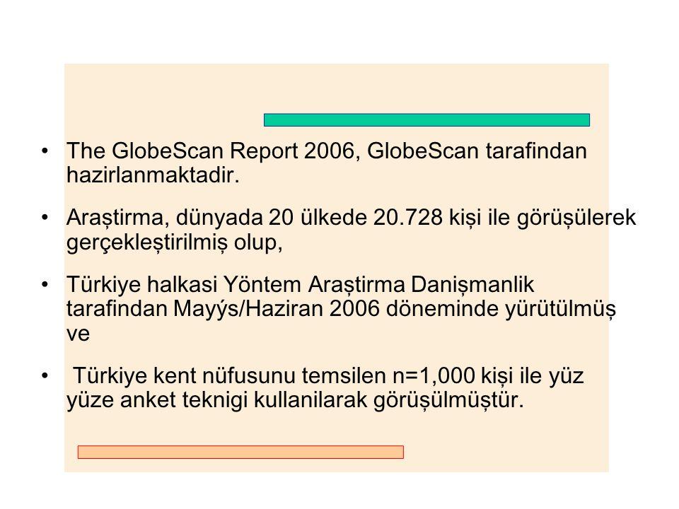 The GlobeScan Report 2006, GlobeScan tarafindan hazirlanmaktadir. Araştirma, dünyada 20 ülkede 20.728 kişi ile görüşülerek gerçekleştirilmiş olup, Tür