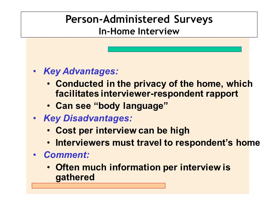 Traditional Telephone Computer-Assisted Telephone Interviewing Mail Interview Mail Panel Fig.