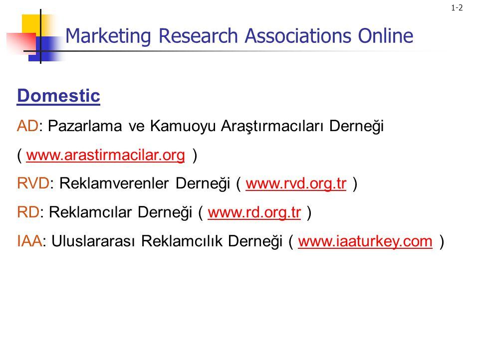 1-3 International ESOMAR: European Society for Opinion and Marketing Research (www.esomar.nl) MRS: The Market Research Society (UK) (www.marketresearch.org.uk) MRSA: The Market Research Society of Australia (www.mrsa.com.au) PMRS: The Professional Marketing Research Society (Canada) (www.pmrs-aprm.com) AAPOR: American Association for Public Opinion Research (www.aapor.org)www.aapor.org ARF: The Advertising Research Foundation (www.amic.com/arf)www.amic.com/arf CASRO: The Council of American Survey Research Organizations (www.casro.org)www.casro.org MRA: Marketing Research Association (www.mra-net.org)www.mra-net.org RIC: Research Industry Coalition (www.researchindustry.org) Marketing Research Associations Online