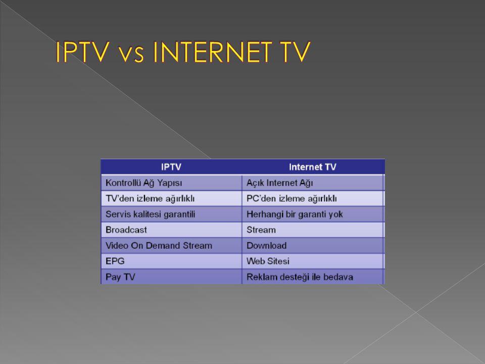  IPTV iletimi için yüksek bant genişliği gerekmektedir.