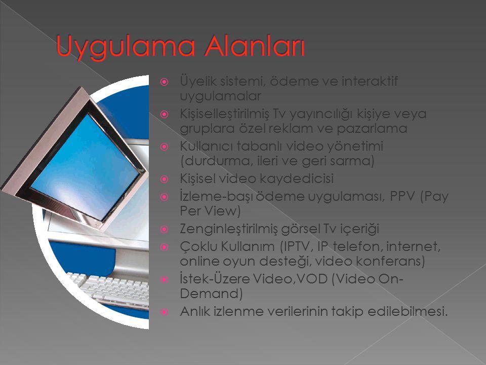  Üyelik sistemi, ödeme ve interaktif uygulamalar  Kişiselleştirilmiş Tv yayıncılığı kişiye veya gruplara özel reklam ve pazarlama  Kullanıcı tabanlı video yönetimi (durdurma, ileri ve geri sarma)  Kişisel video kaydedicisi  İzleme-başı ödeme uygulaması, PPV (Pay Per View)  Zenginleştirilmiş görsel Tv içeriği  Çoklu Kullanım (IPTV, IP telefon, internet, online oyun desteği, video konferans)  İstek-Üzere Video,VOD (Video On- Demand)  Anlık izlenme verilerinin takip edilebilmesi.