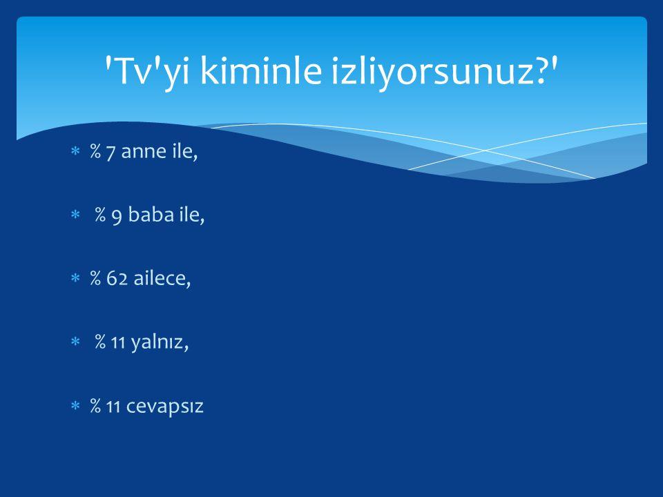  % 7 anne ile,  % 9 baba ile,  % 62 ailece,  % 11 yalnız,  % 11 cevapsız 'Tv'yi kiminle izliyorsunuz?'