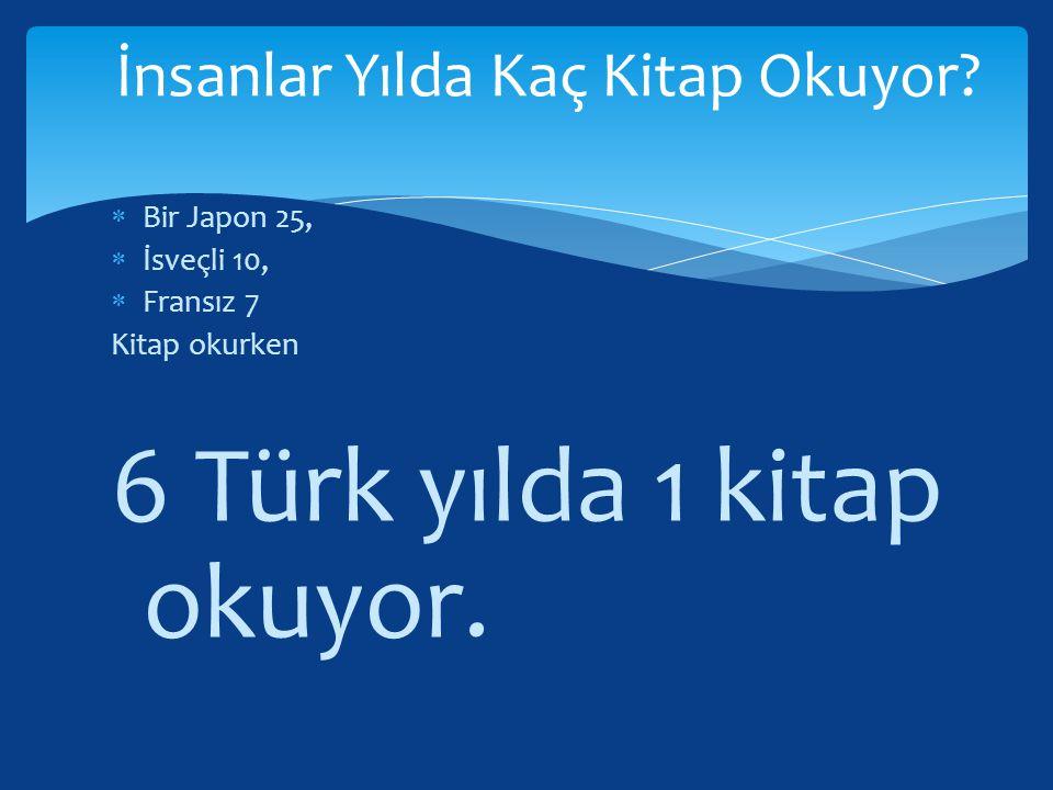 İnsanlar Yılda Kaç Kitap Okuyor?  Bir Japon 25,  İsveçli 10,  Fransız 7 Kitap okurken 6 Türk yılda 1 kitap okuyor.