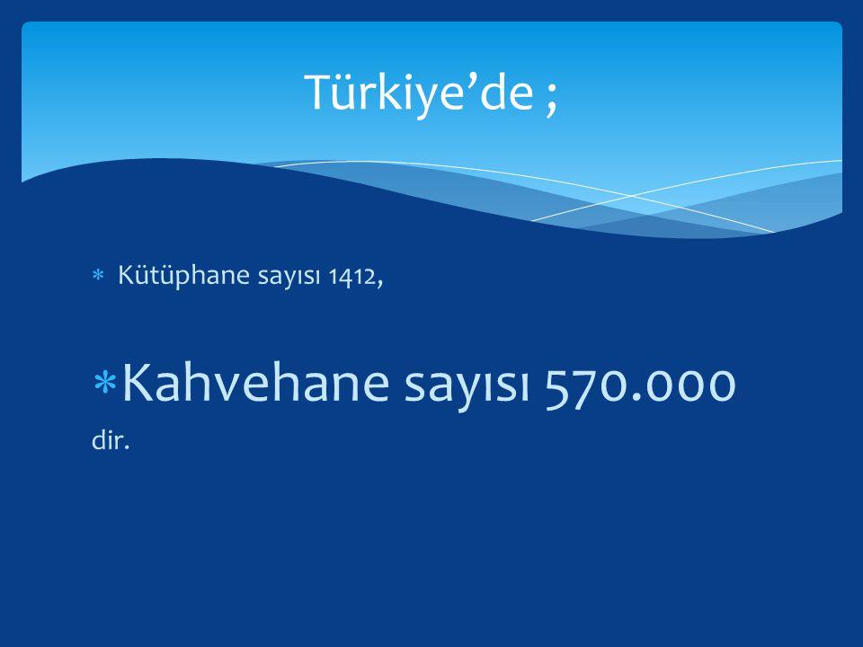 Türkiye'de ;  Kütüphane sayısı 1412,  Kahvehane sayısı 570.000 dir.