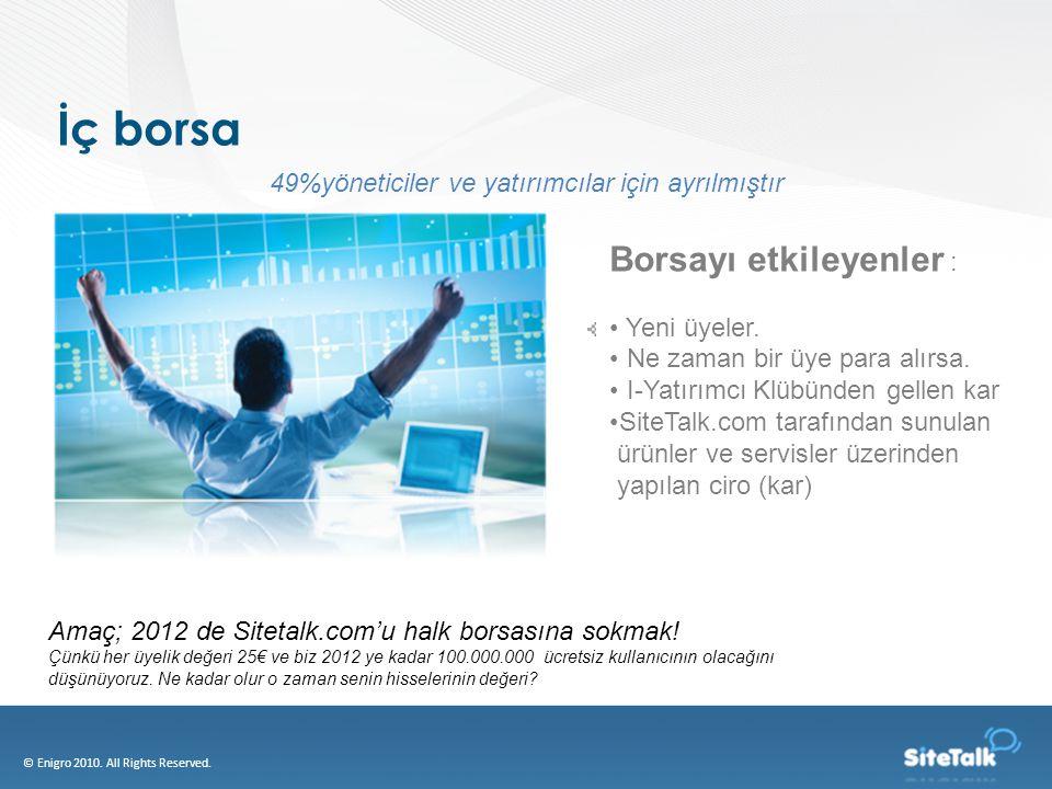İç borsa © Enigro 2010. All Rights Reserved. Borsayı etkileyenler : Yeni üyeler. Ne zaman bir üye para alırsa. I-Yatırımcı Klübünden gellen kar SiteTa