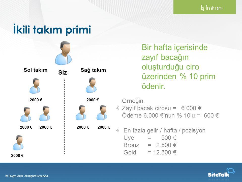İkili takım primi 2000 € Siz Sol takımSağ takım 2000 € Örneğin. Zayıf bacak cirosu = 6.000 € Ödeme 6.000 €'nun % 10'u = 600 € © Enigro 2010. All Right