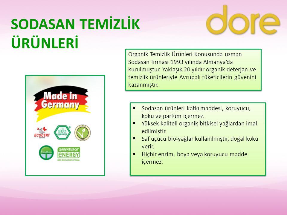SODASAN TEMİZLİK ÜRÜNLERİ Organik Temizlik Ürünleri Konusunda uzman Sodasan firması 1993 yılında Almanya'da kurulmuştur. Yaklaşık 20 yıldır organik de