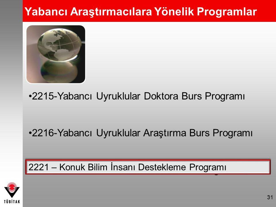31 Yabancı Araştırmacılara Yönelik Programlar 2215-Yabancı Uyruklular Doktora Burs Programı 2216-Yabancı Uyruklular Araştırma Burs Programı 2221-Konuk Bilim İnsanı Destekleme Programı 2221 – Konuk Bilim İnsanı Destekleme Programı