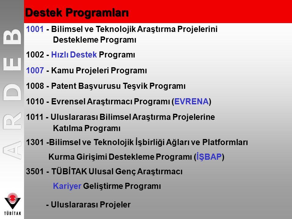 Destek Programları 1001 - Bilimsel ve Teknolojik Araştırma Projelerini Destekleme Programı 1002 - Hızlı Destek Programı 1007 - Kamu Projeleri Programı 1008 - Patent Başvurusu Teşvik Programı 1010 - Evrensel Araştırmacı Programı (EVRENA) 1011 - Uluslararası Bilimsel Araştırma Projelerine Katılma Programı 1301 -Bilimsel ve Teknolojik İşbirliği Ağları ve Platformları Kurma Girişimi Destekleme Programı (İŞBAP) 3501 - TÜBİTAK Ulusal Genç Araştırmacı Kariyer Geliştirme Programı - Uluslararası Projeler