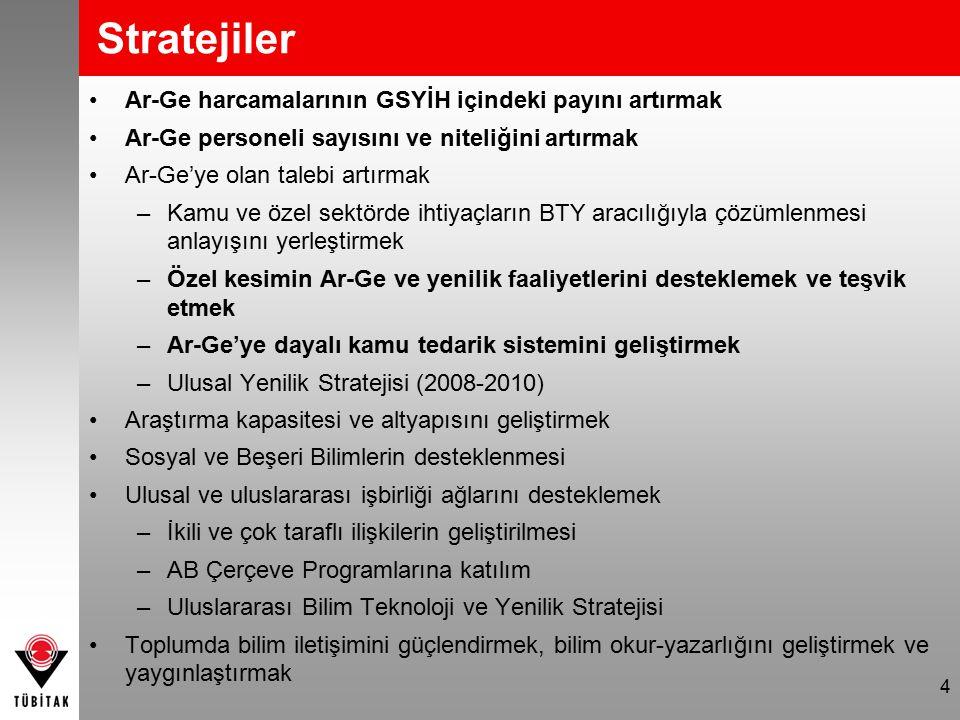 4 Stratejiler Ar-Ge harcamalarının GSYİH içindeki payını artırmak Ar-Ge personeli sayısını ve niteliğini artırmak Ar-Ge'ye olan talebi artırmak –Kamu