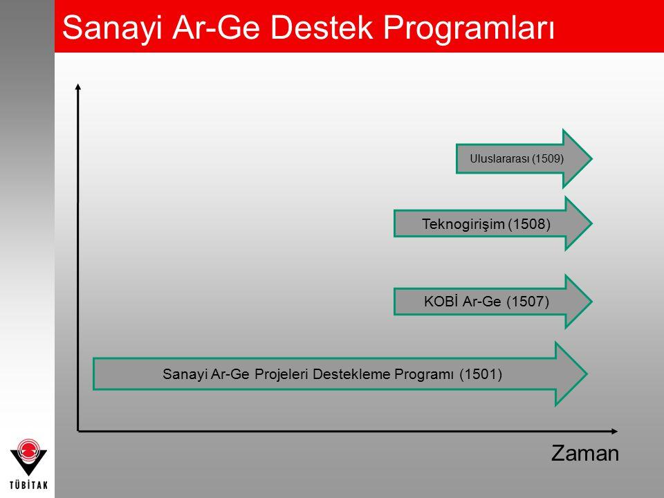 Uluslararası (1509) KOBİ Ar-Ge (1507) Sanayi Ar-Ge Projeleri Destekleme Programı (1501) Zaman Sanayi Ar-Ge Destek Programları Teknogirişim (1508)