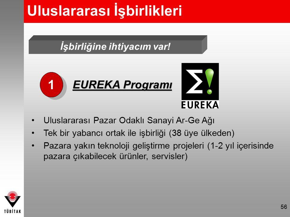 56 İşbirliğine ihtiyacım var! 1 1 EUREKA Programı Uluslararası Pazar Odaklı Sanayi Ar-Ge Ağı Tek bir yabancı ortak ile işbirliği (38 üye ülkeden) Paza