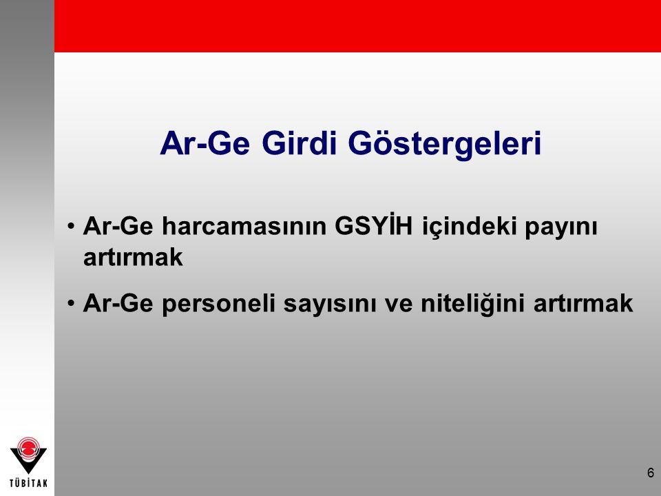 6 Ar-Ge Girdi Göstergeleri Ar-Ge harcamasının GSYİH içindeki payını artırmak Ar-Ge personeli sayısını ve niteliğini artırmak