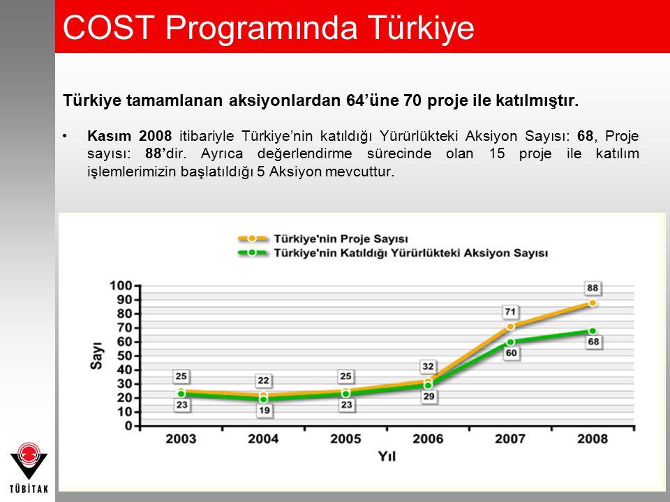 COST Programında Türkiye Türkiye tamamlanan aksiyonlardan 64'üne 70 proje ile katılmıştır. Kasım 2008 itibariyle Türkiye'nin katıldığı Yürürlükteki Ak