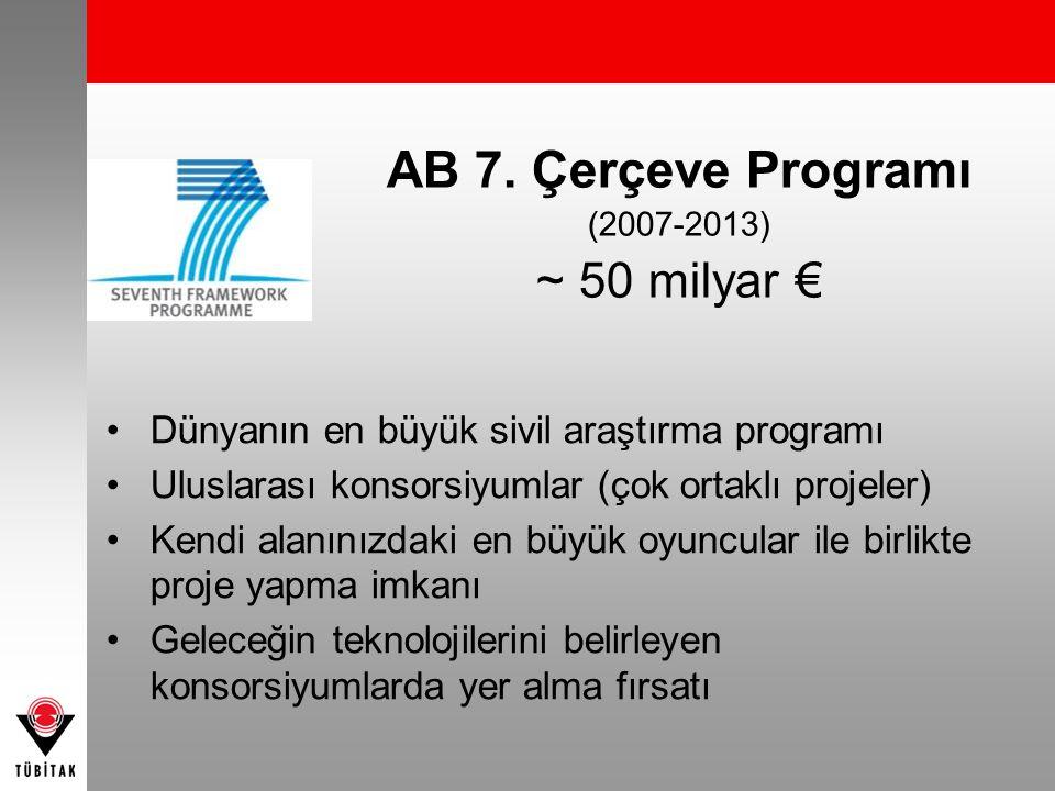 AB 7. Çerçeve Programı (2007-2013) ~ 50 milyar € Dünyanın en büyük sivil araştırma programı Uluslarası konsorsiyumlar (çok ortaklı projeler) Kendi ala