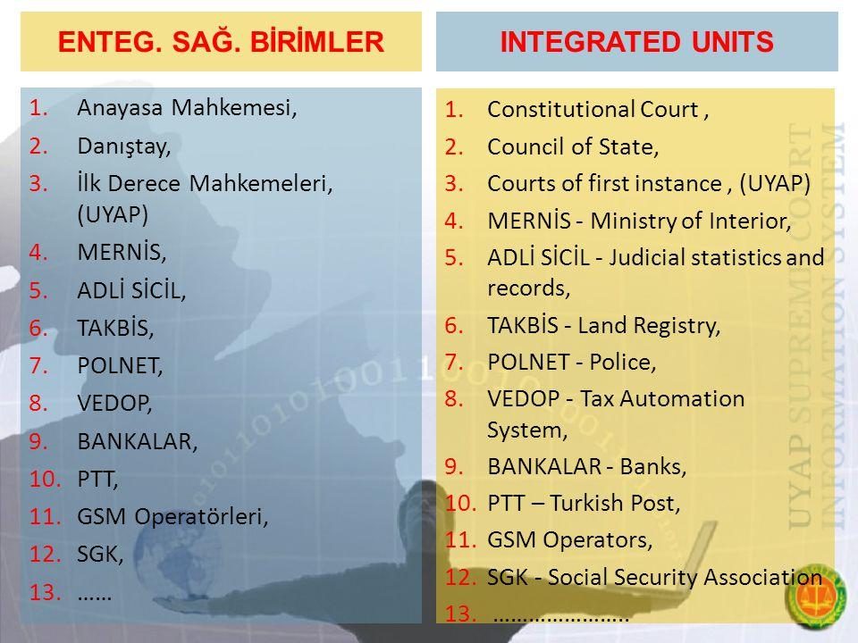 ENTEG. SAĞ. BİRİMLER 1.Anayasa Mahkemesi, 2.Danıştay, 3.İlk Derece Mahkemeleri, (UYAP) 4.MERNİS, 5.ADLİ SİCİL, 6.TAKBİS, 7.POLNET, 8.VEDOP, 9.BANKALAR