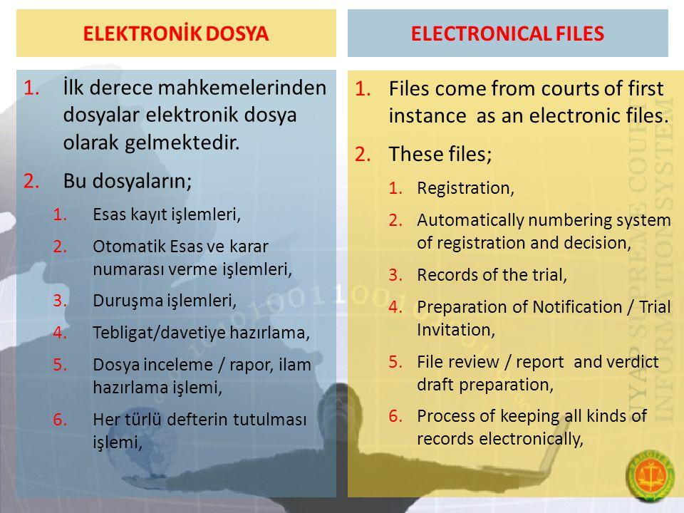 ELEKTRONİK DOSYA 1.İlk derece mahkemelerinden dosyalar elektronik dosya olarak gelmektedir. 2.Bu dosyaların; 1.Esas kayıt işlemleri, 2.Otomatik Esas v
