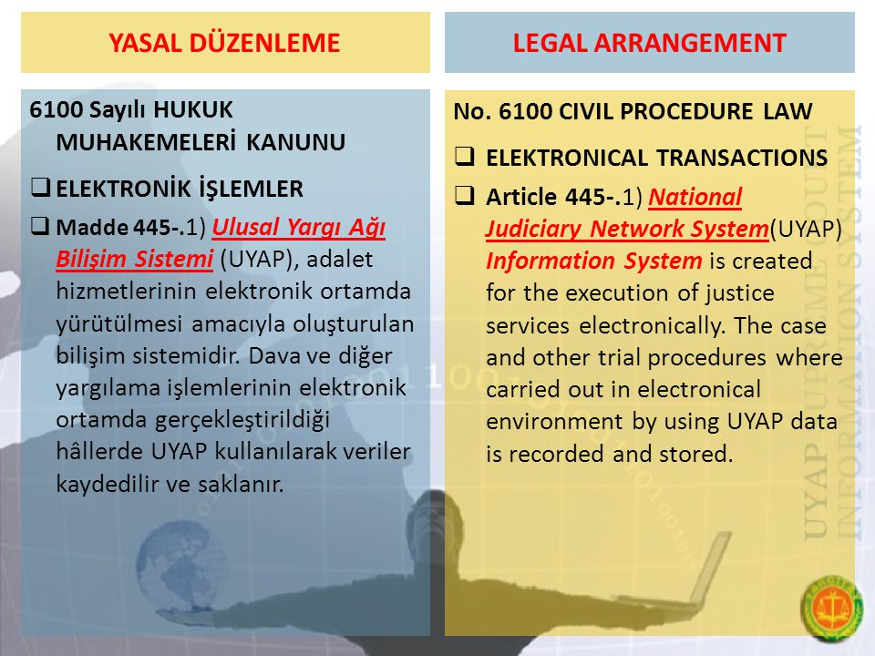 YASAL DÜZENLEME 6100 Sayılı HUKUK MUHAKEMELERİ KANUNU  ELEKTRONİK İŞLEMLER  Madde 445-. 1) Ulusal Yargı Ağı Bilişim Sistemi (UYAP), adalet hizmetler