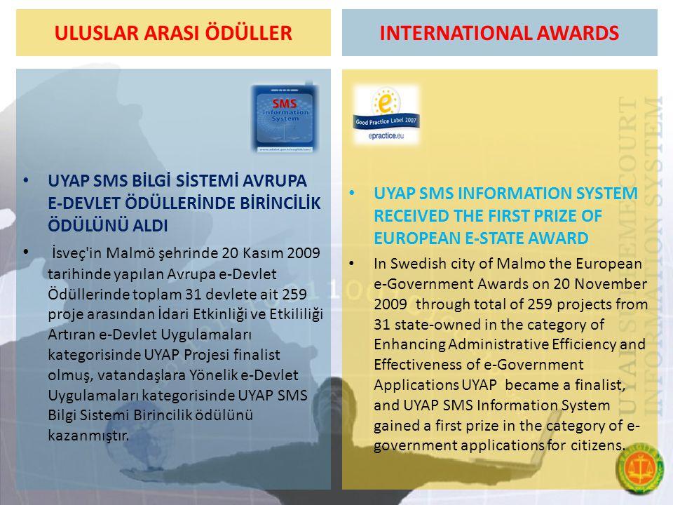 ULUSLAR ARASI ÖDÜLLER UYAP SMS BİLGİ SİSTEMİ AVRUPA E-DEVLET ÖDÜLLERİNDE BİRİNCİLİK ÖDÜLÜNÜ ALDI İsveç in Malmö şehrinde 20 Kasım 2009 tarihinde yapılan Avrupa e-Devlet Ödüllerinde toplam 31 devlete ait 259 proje arasından İdari Etkinliği ve Etkililiği Artıran e-Devlet Uygulamaları kategorisinde UYAP Projesi finalist olmuş, vatandaşlara Yönelik e-Devlet Uygulamaları kategorisinde UYAP SMS Bilgi Sistemi Birincilik ödülünü kazanmıştır.