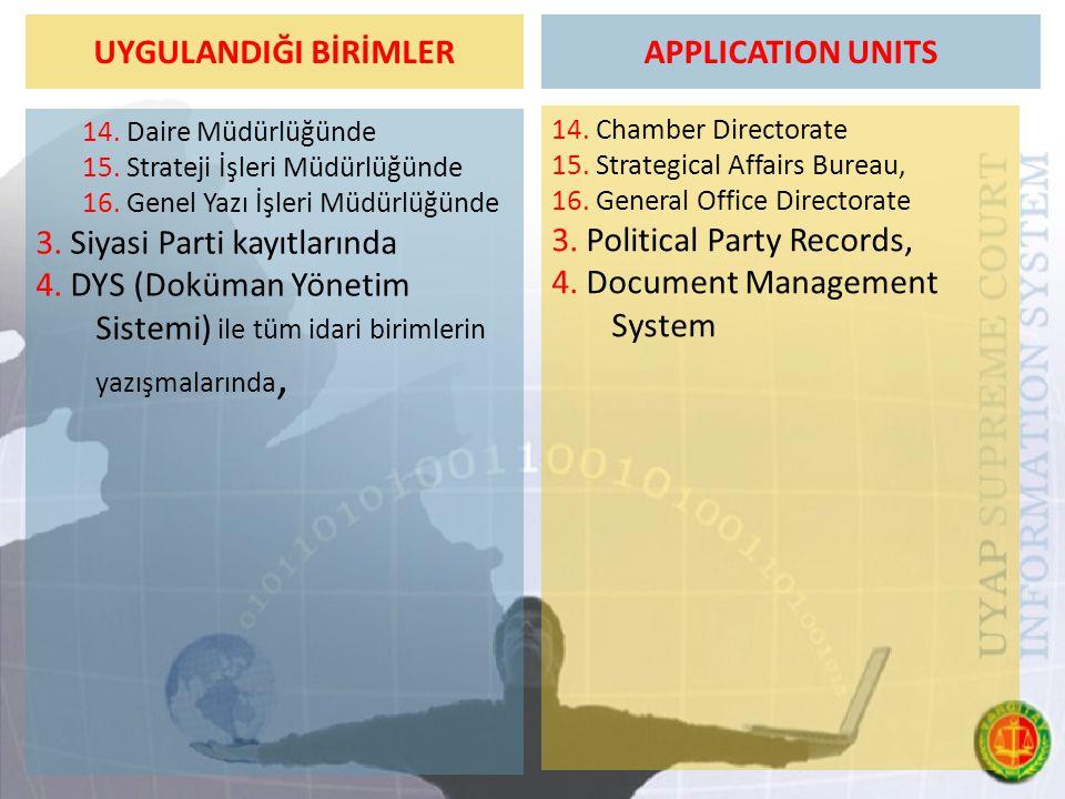 UYGULANDIĞI BİRİMLER 14. Daire Müdürlüğünde 15. Strateji İşleri Müdürlüğünde 16.
