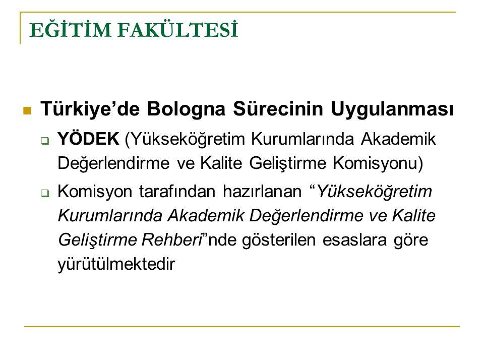 EĞİTİM FAKÜLTESİ Türkiye'de Bologna Sürecinin Uygulanması  YÖDEK (Yükseköğretim Kurumlarında Akademik Değerlendirme ve Kalite Geliştirme Komisyonu) 