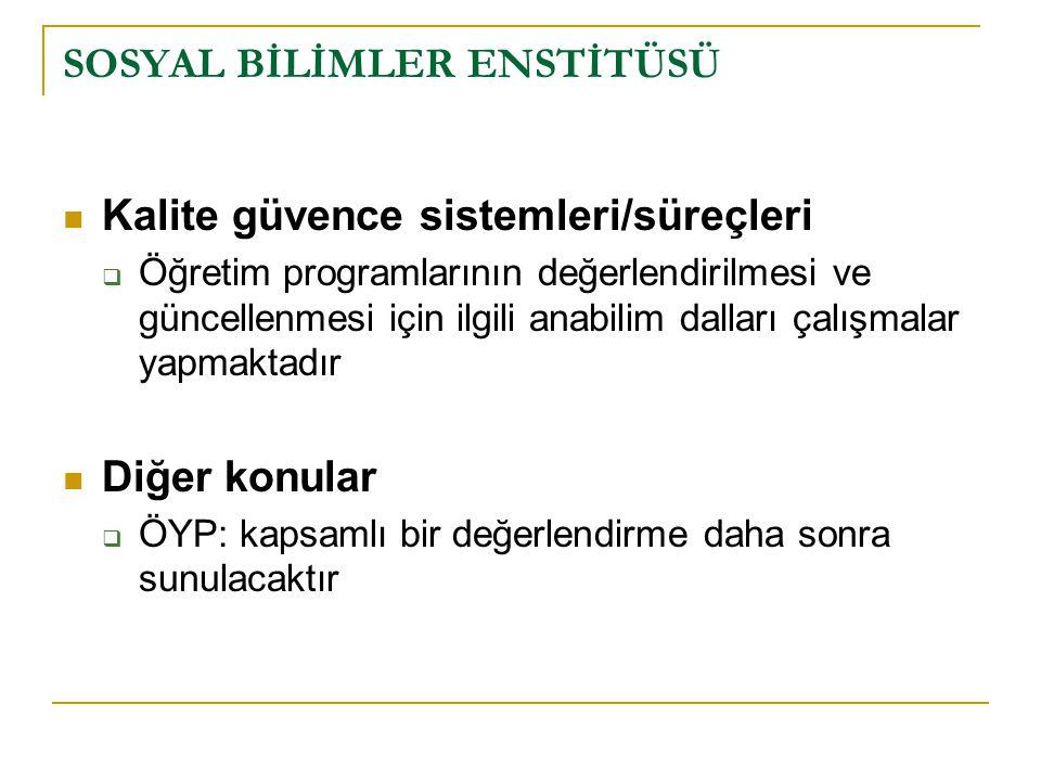 SOSYAL BİLİMLER ENSTİTÜSÜ Kalite güvence sistemleri/süreçleri  Öğretim programlarının değerlendirilmesi ve güncellenmesi için ilgili anabilim dalları
