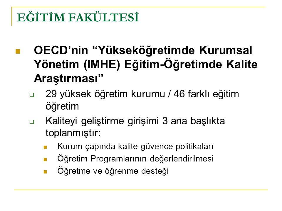 """EĞİTİM FAKÜLTESİ OECD'nin """"Yükseköğretimde Kurumsal Yönetim (IMHE) Eğitim-Öğretimde Kalite Araştırması""""  29 yüksek öğretim kurumu / 46 farklı eğitim"""