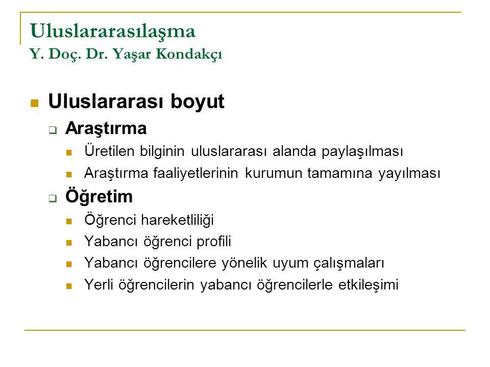 Uluslararasılaşma Y. Doç. Dr. Yaşar Kondakçı Uluslararası boyut  Araştırma Üretilen bilginin uluslararası alanda paylaşılması Araştırma faaliyetlerin