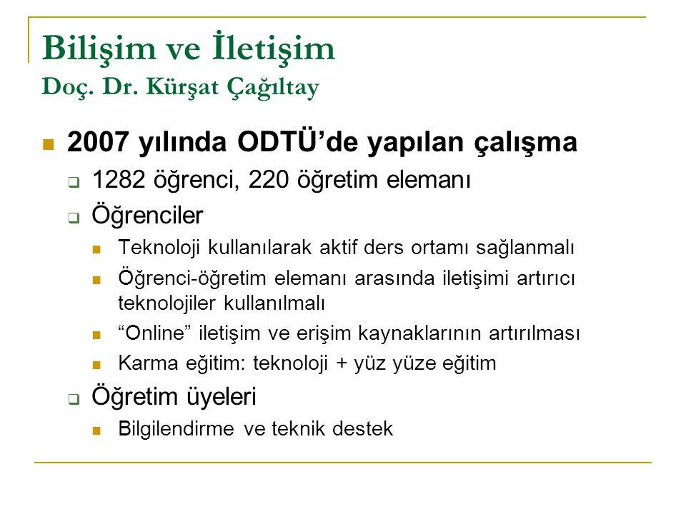 Bilişim ve İletişim Doç. Dr. Kürşat Çağıltay 2007 yılında ODTÜ'de yapılan çalışma  1282 öğrenci, 220 öğretim elemanı  Öğrenciler Teknoloji kullanıla