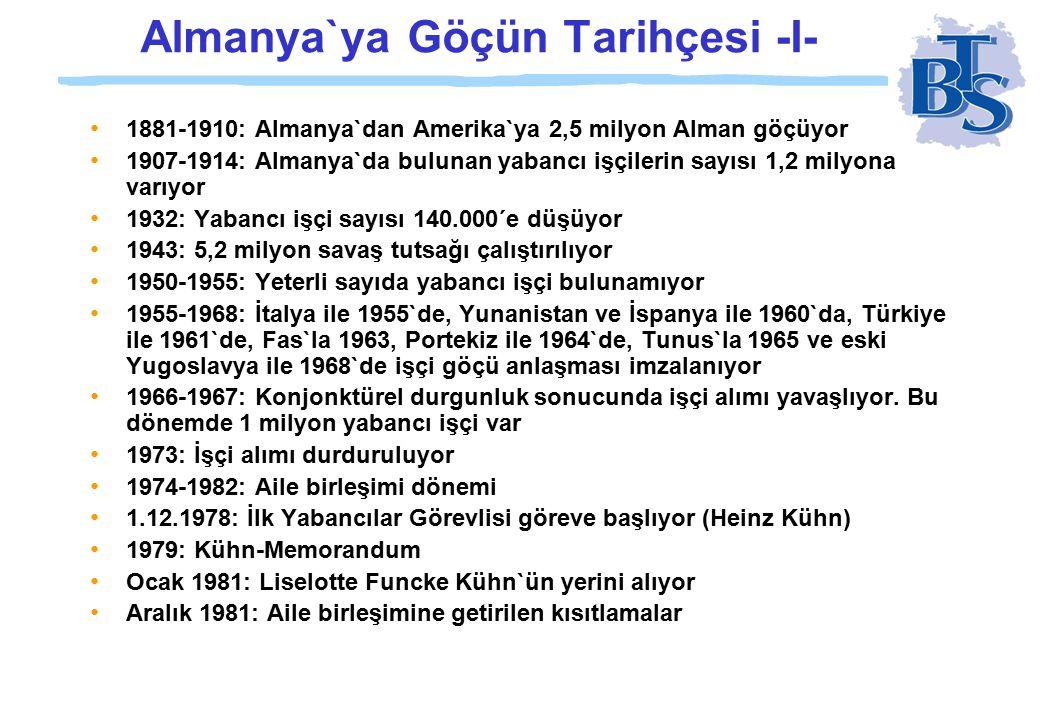 Göç Yasası ve Almanya´daki Tartışmalar Konuşmacı: Kenan Kolat Almanya Türk Toplumu Yönetim Kurulu Üyesi