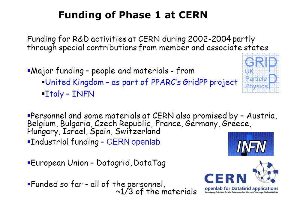 Funding of Phase 1 at CERN Funding for R&D activities at CERN during 2002-2004 partly through special contributions from member and associate states  Major funding – people and materials - from  United Kingdom – as part of PPARC's GridPP project  Italy – INFN  Personnel and some materials at CERN also promised by – Austria, Belgium, Bulgaria, Czech Republic, France, Germany, Greece, Hungary, Israel, Spain, Switzerland  Industrial funding – CERN openlab  European Union – Datagrid, DataTag  Funded so far - all of the personnel, ~1/3 of the materials