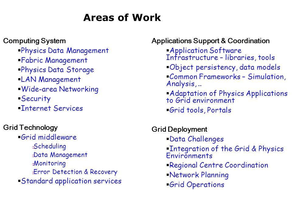 Areas of Work Computing System  Physics Data Management  Fabric Management  Physics Data Storage  LAN Management  Wide-area Networking  Security  Internet Services Grid Technology  Grid middleware  Scheduling  Data Management  Monitoring  Error Detection & Recovery  Standard application services Applications Support & Coordination  Application Software Infrastructure – libraries, tools  Object persistency, data models  Common Frameworks – Simulation, Analysis,..