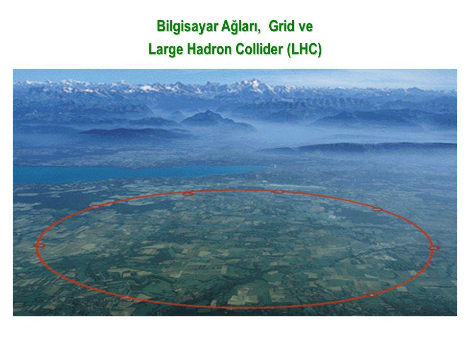 Bilgisayar Ağları, Grid ve Large Hadron Collider (LHC)