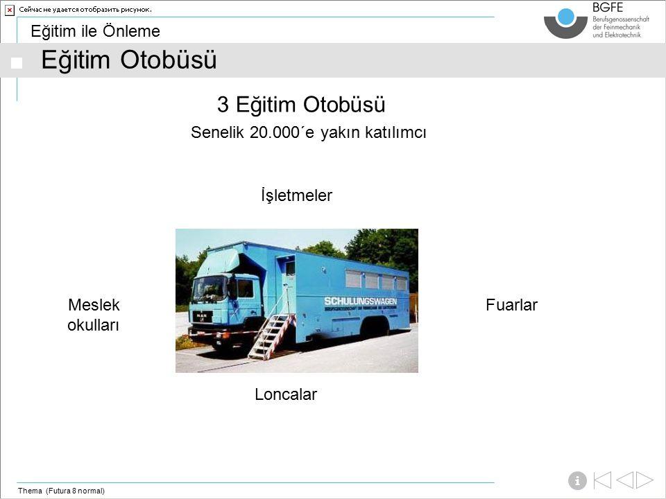 Thema (Futura 8 normal) Eğitim ile Önleme i Eğitim Otobüsü 3 Eğitim Otobüsü Senelik 20.000´e yakın katılımcı İşletmeler Meslek okulları Fuarlar Loncalar